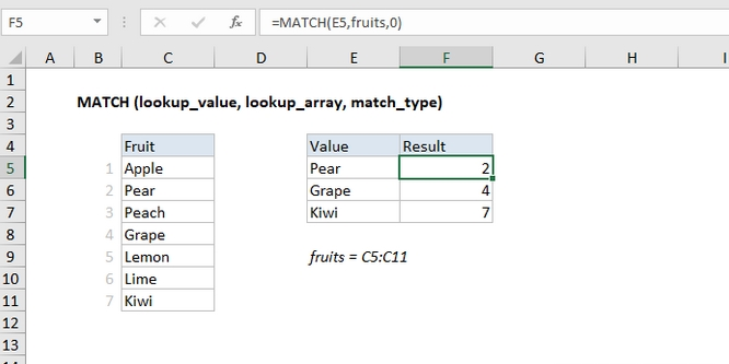 hàm math trong excell