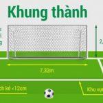 Kích thước khung thành bóng đá đạt tiêu chuẩn FIFA cho sân 5,7,11 người
